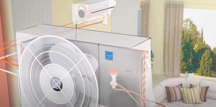funcionamiento de un aire acondicionado split