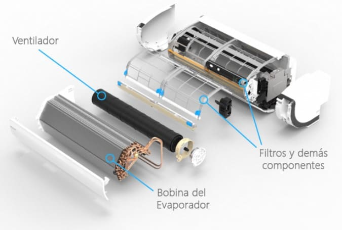 partes de la unidad interior de un aire acondicionado split